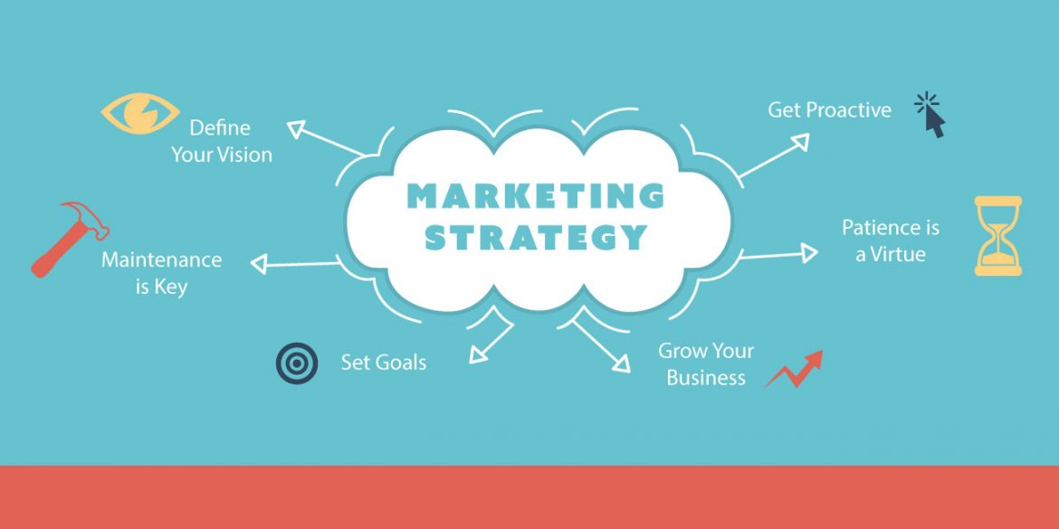 What are marketing strategies how to increase your sales and profits